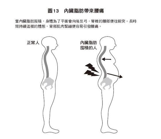 左側 女性 腰痛 左腰痛の原因とは?左側だけが痛む腰痛症状の原因とは