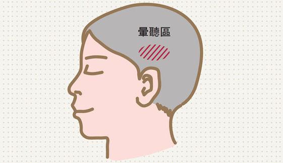 後頭部 頭痛 左